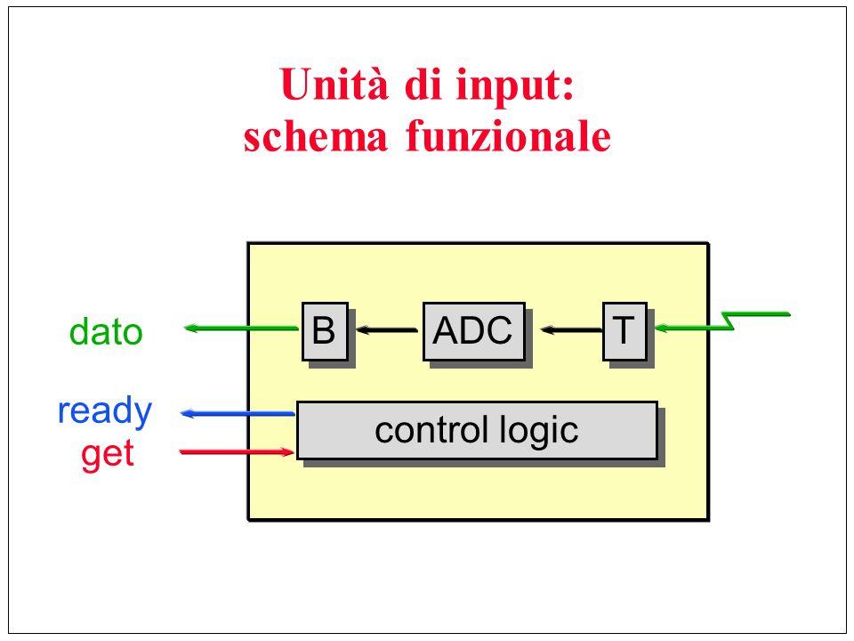 Unità di input: schema funzionale T T ADC B B control logic dato ready get