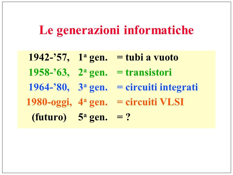 Le generazioni informatiche 1942-57,1 a gen.= tubi a vuoto 1958-63,2 a gen.= transistori 1964-80,3 a gen.= circuiti integrati 1980-oggi,4 a gen.= circ