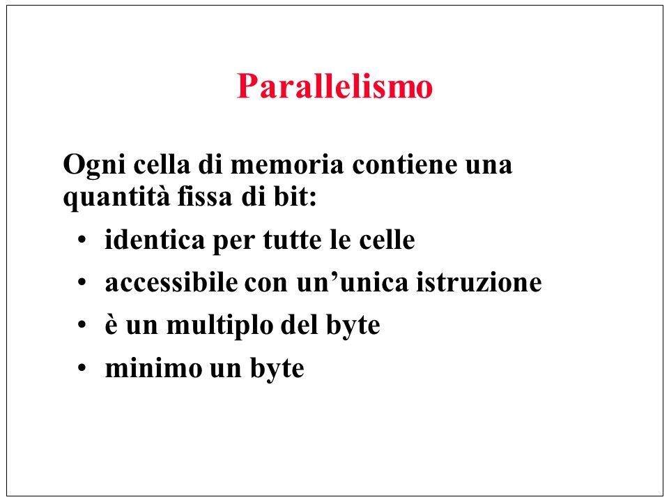 Parallelismo Ogni cella di memoria contiene una quantità fissa di bit: identica per tutte le celle accessibile con ununica istruzione è un multiplo de