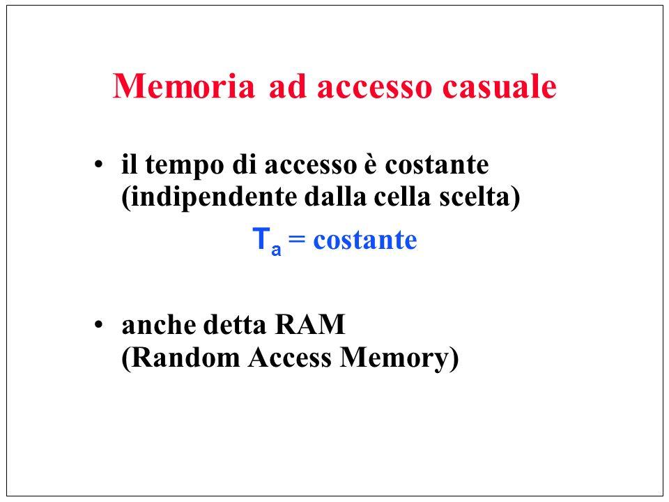 Memoria ad accesso casuale il tempo di accesso è costante (indipendente dalla cella scelta) T a = costante anche detta RAM (Random Access Memory)