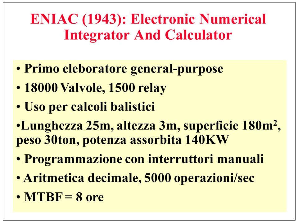 ENIAC (1943): Electronic Numerical Integrator And Calculator Primo eleboratore general-purpose 18000 Valvole, 1500 relay Uso per calcoli balistici Lun
