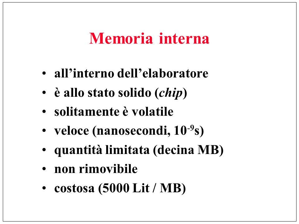 Memoria interna allinterno dellelaboratore è allo stato solido (chip) solitamente è volatile veloce (nanosecondi, 10 -9 s) quantità limitata (decina M