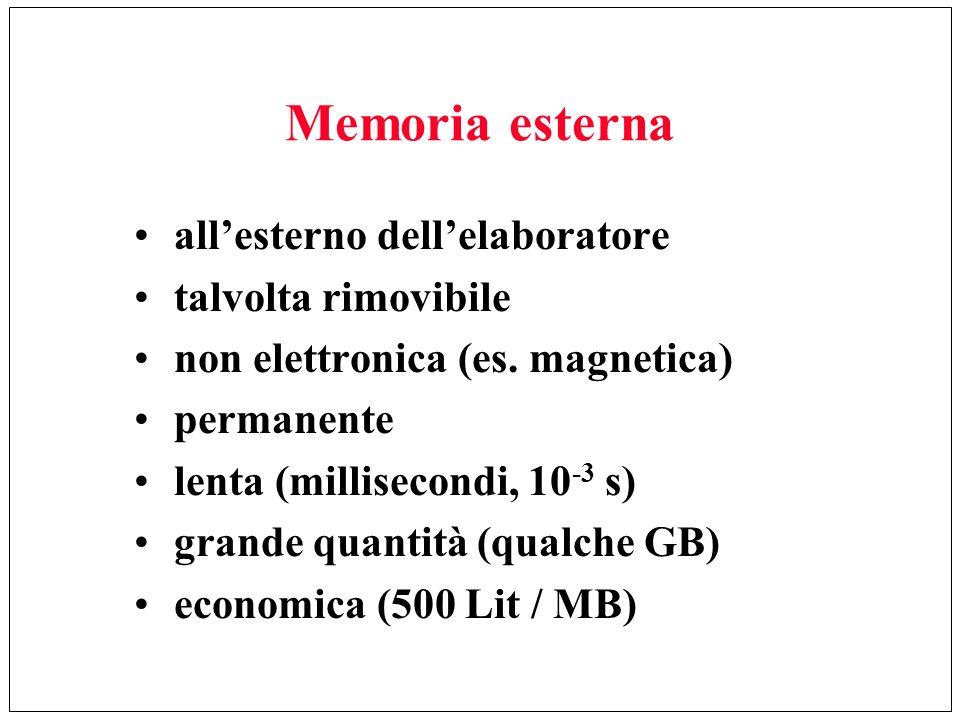 Memoria esterna allesterno dellelaboratore talvolta rimovibile non elettronica (es. magnetica) permanente lenta (millisecondi, 10 -3 s) grande quantit