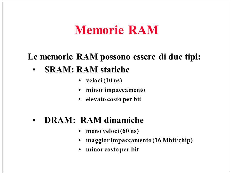 Memorie RAM Le memorie RAM possono essere di due tipi: SRAM: RAM statiche veloci (10 ns) minor impaccamento elevato costo per bit DRAM: RAM dinamiche
