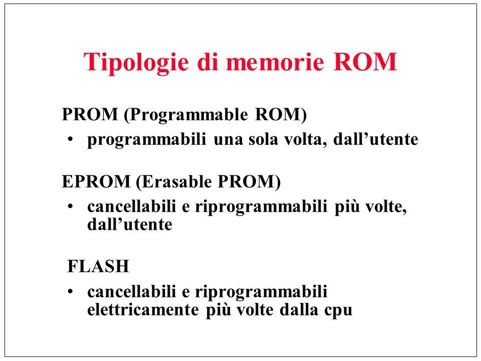 Tipologie di memorie ROM PROM (Programmable ROM) programmabili una sola volta, dallutente EPROM (Erasable PROM) cancellabili e riprogrammabili più vol