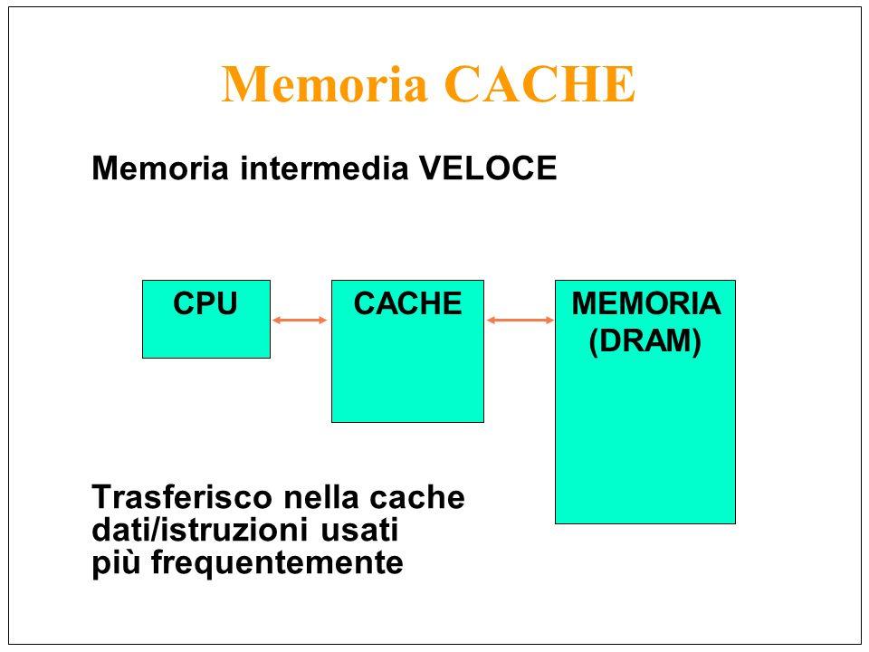 Memoria CACHE Memoria intermedia VELOCE Trasferisco nella cache dati/istruzioni usati più frequentemente CPUCACHEMEMORIA (DRAM)
