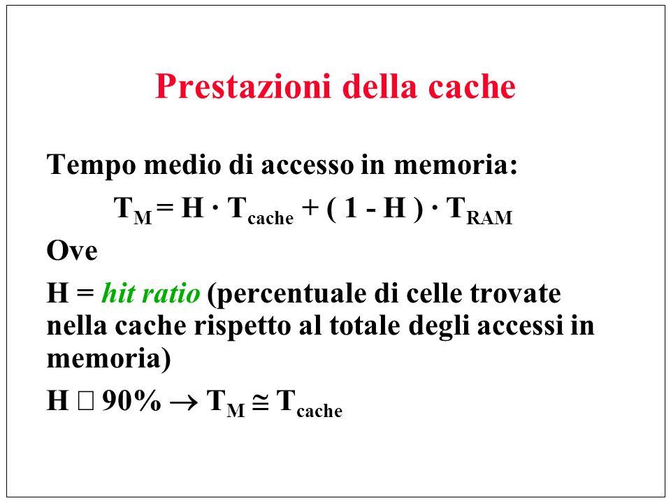 Prestazioni della cache Tempo medio di accesso in memoria: T M = H · T cache + ( 1 - H ) · T RAM Ove H = hit ratio (percentuale di celle trovate nella