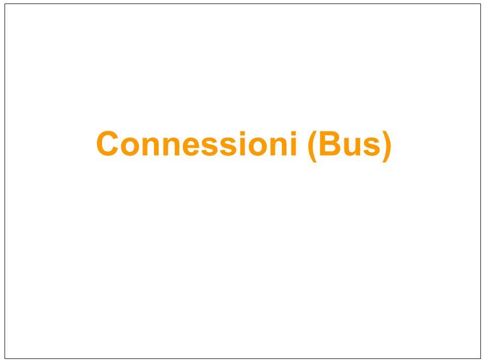 Connessioni (Bus)