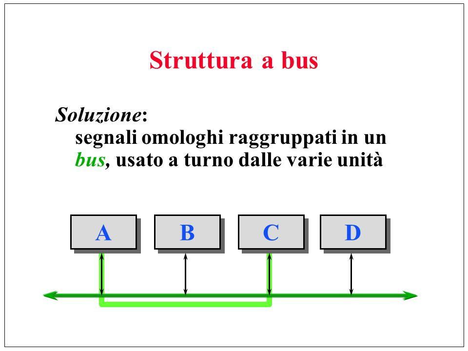 Struttura a bus Soluzione: segnali omologhi raggruppati in un bus, usato a turno dalle varie unità ACBD