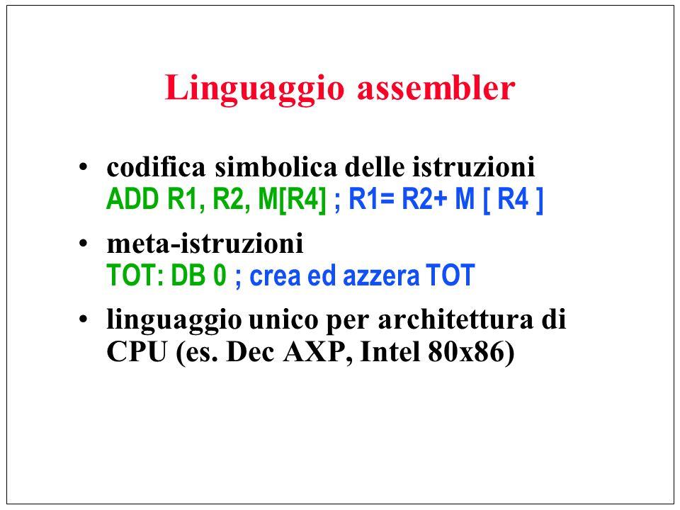 Linguaggio assembler codifica simbolica delle istruzioni ADD R1, R2, M[R4] ; R1= R2+ M [ R4 ] meta-istruzioni TOT: DB 0 ; crea ed azzera TOT linguaggi