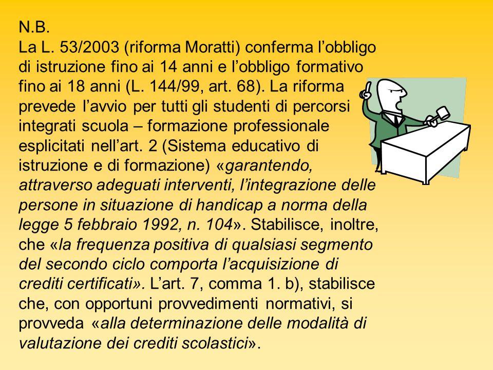 N.B. La L. 53/2003 (riforma Moratti) conferma lobbligo di istruzione fino ai 14 anni e lobbligo formativo fino ai 18 anni (L. 144/99, art. 68). La rif