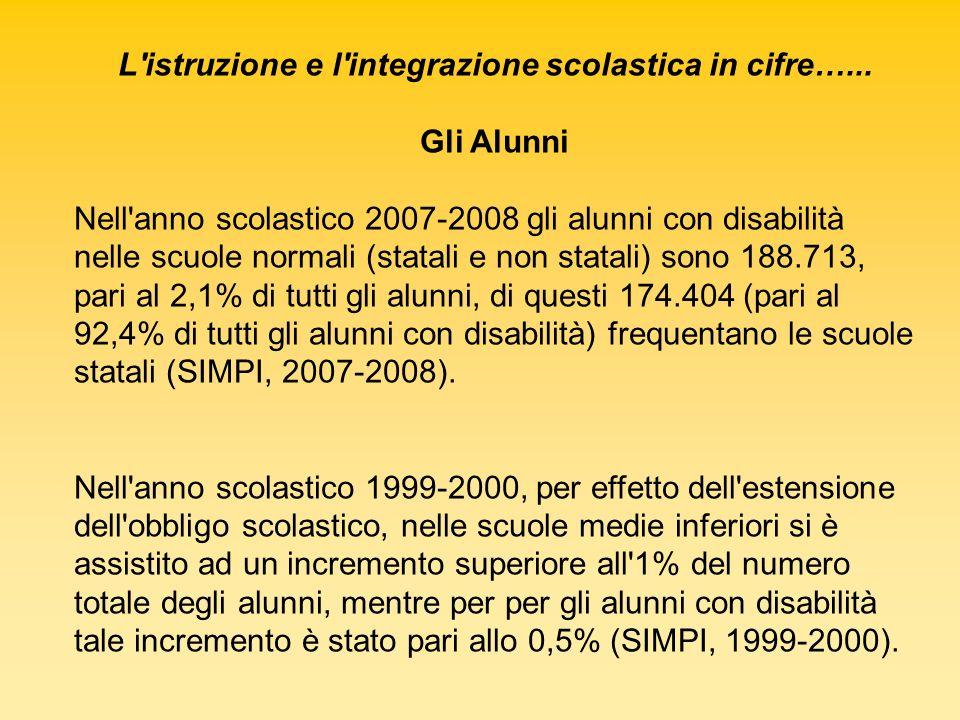 L'istruzione e l'integrazione scolastica in cifre…... Gli Alunni Nell'anno scolastico 2007-2008 gli alunni con disabilità nelle scuole normali (statal