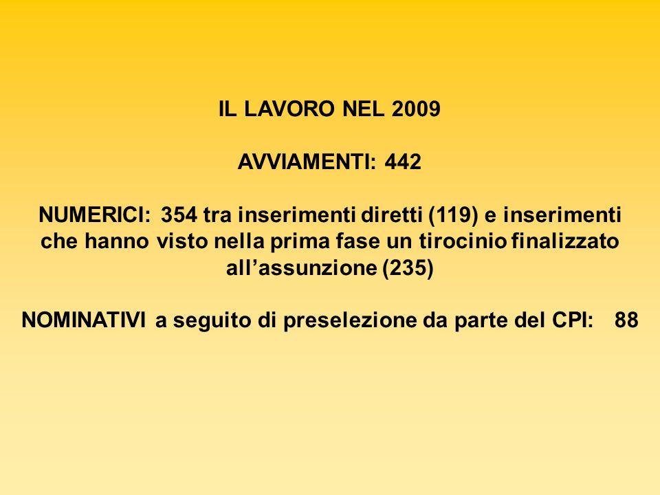 IL LAVORO NEL 2009 AVVIAMENTI: 442 NUMERICI: 354 tra inserimenti diretti (119) e inserimenti che hanno visto nella prima fase un tirocinio finalizzato