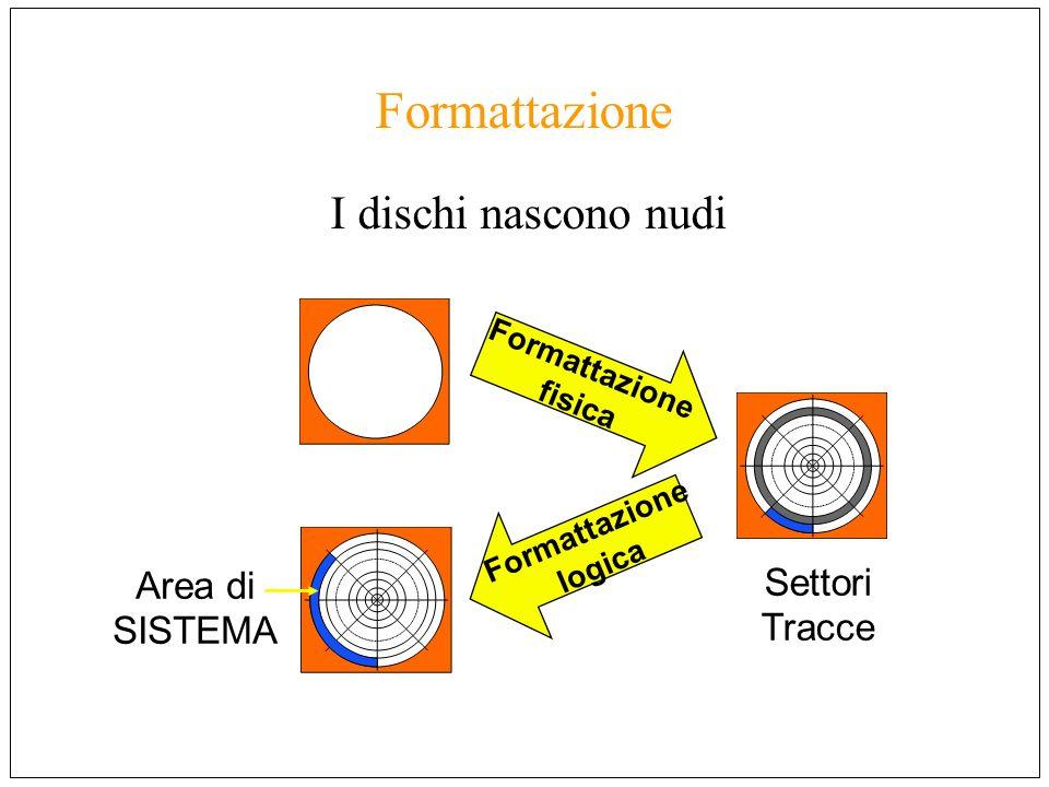 Formattazione I dischi nascono nudi Formattazione fisica Formattazione logica Settori Tracce Area di SISTEMA