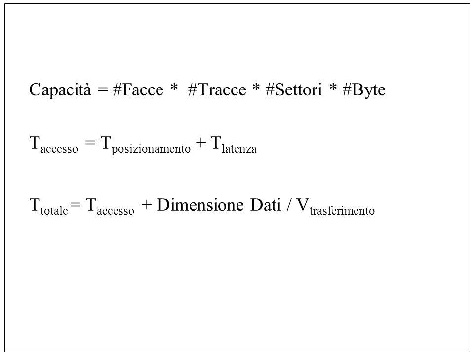 Capacità = #Facce * #Tracce * #Settori * #Byte T accesso = T posizionamento + T latenza T totale = T accesso + Dimensione Dati / V trasferimento