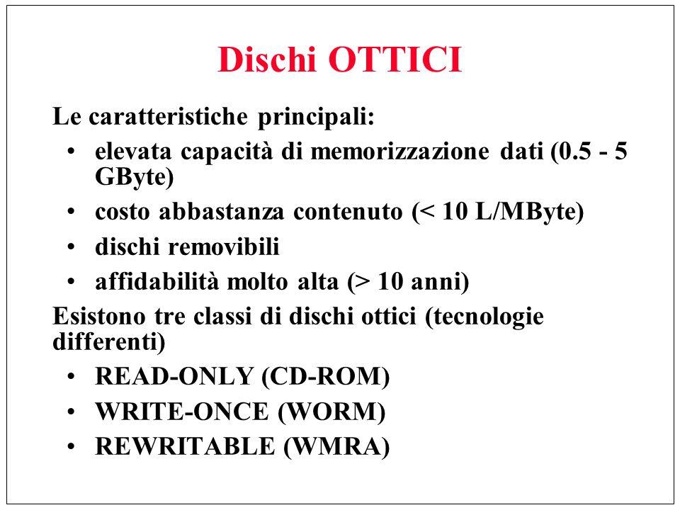 Dischi OTTICI Le caratteristiche principali: elevata capacità di memorizzazione dati (0.5 - 5 GByte) costo abbastanza contenuto (< 10 L/MByte) dischi