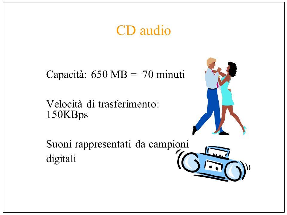 CD audio Capacità: 650 MB = 70 minuti Velocità di trasferimento: 150KBps Suoni rappresentati da campioni digitali