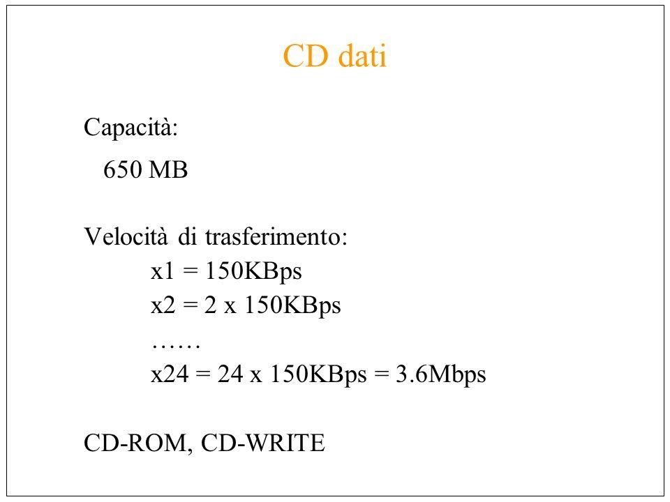 Capacità: 650 MB Velocità di trasferimento: x1 = 150KBps x2 = 2 x 150KBps …… x24 = 24 x 150KBps = 3.6Mbps CD-ROM, CD-WRITE CD dati