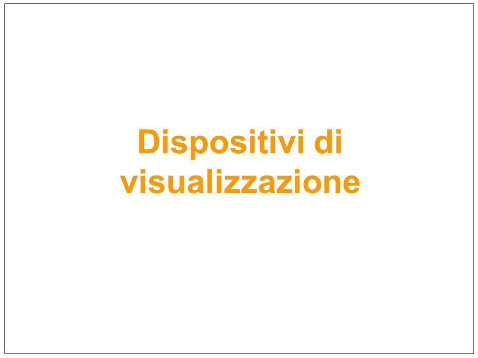 Dispositivi di visualizzazione