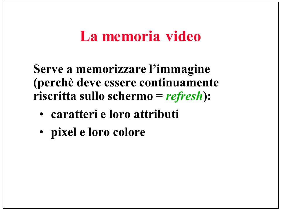 La memoria video Serve a memorizzare limmagine (perchè deve essere continuamente riscritta sullo schermo = refresh): caratteri e loro attributi pixel