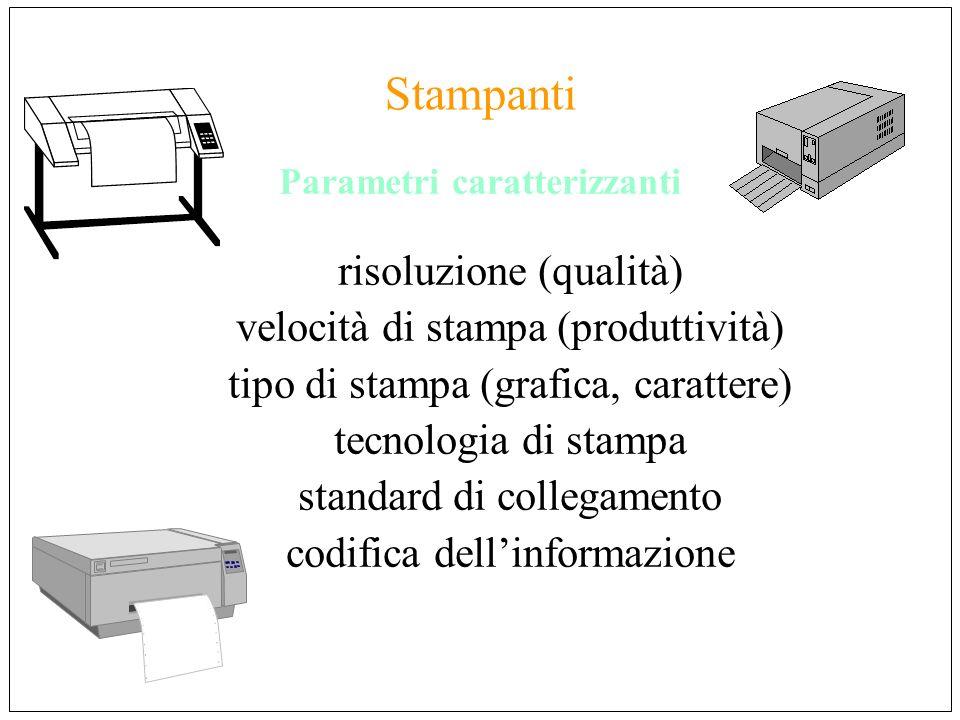 Parametri caratterizzanti risoluzione (qualità) velocità di stampa (produttività) tipo di stampa (grafica, carattere) tecnologia di stampa standard di