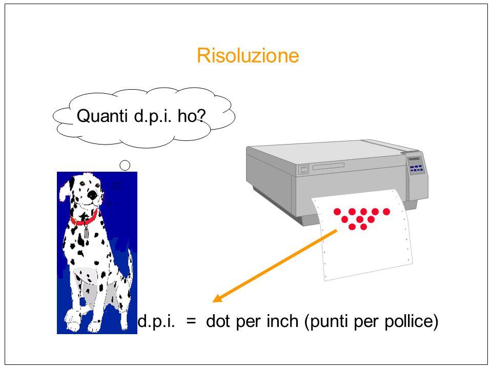 Risoluzione d.p.i. = dot per inch (punti per pollice) Quanti d.p.i. ho?