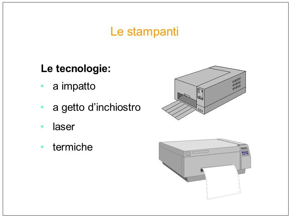 Le stampanti Le tecnologie: a impatto a getto dinchiostro laser termiche