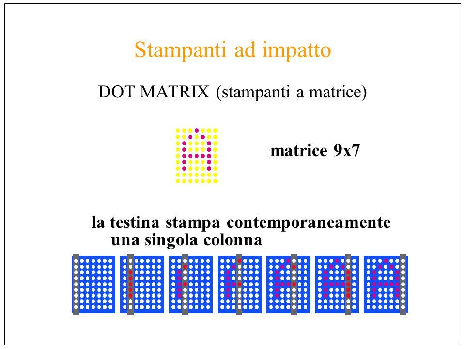 DOT MATRIX (stampanti a matrice) matrice 9x7 la testina stampa contemporaneamente una singola colonna Stampanti ad impatto