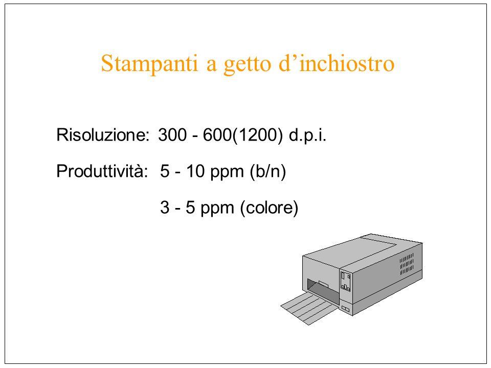 Risoluzione: 300 - 600(1200) d.p.i. Produttività: 5 - 10 ppm (b/n) 3 - 5 ppm (colore) Stampanti a getto dinchiostro