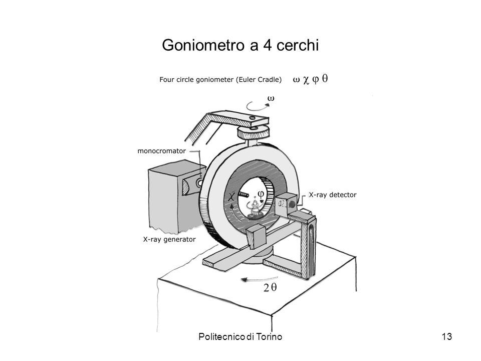 Politecnico di Torino13 Goniometro a 4 cerchi