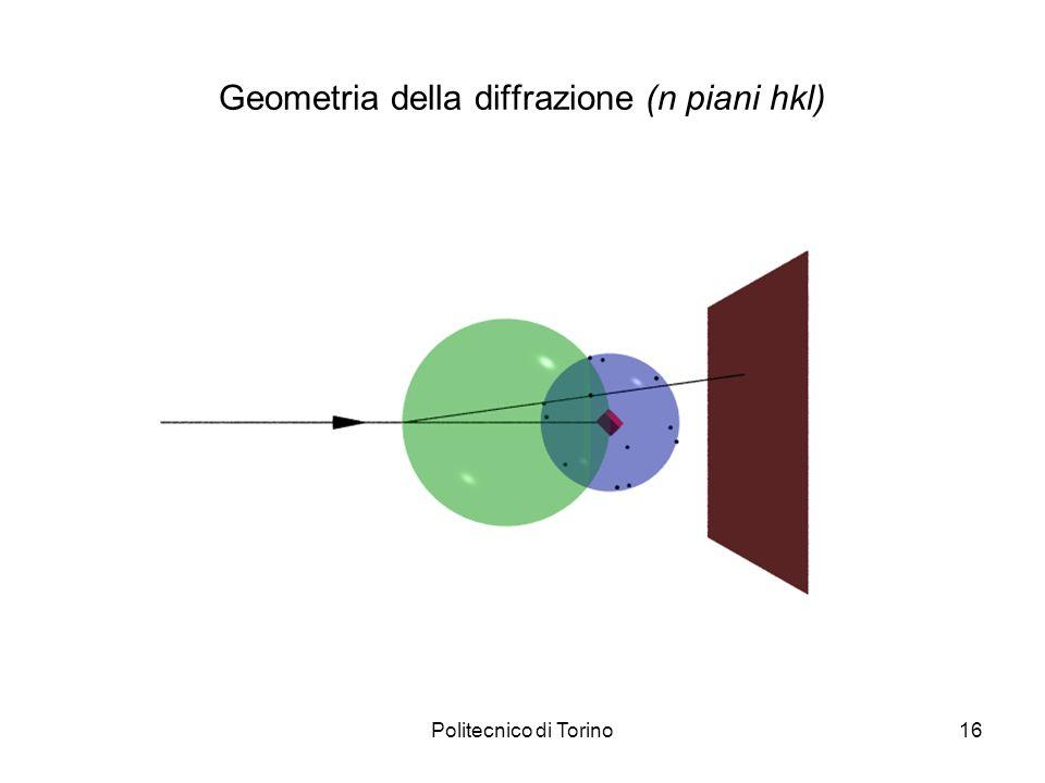 Politecnico di Torino16 Geometria della diffrazione (n piani hkl)