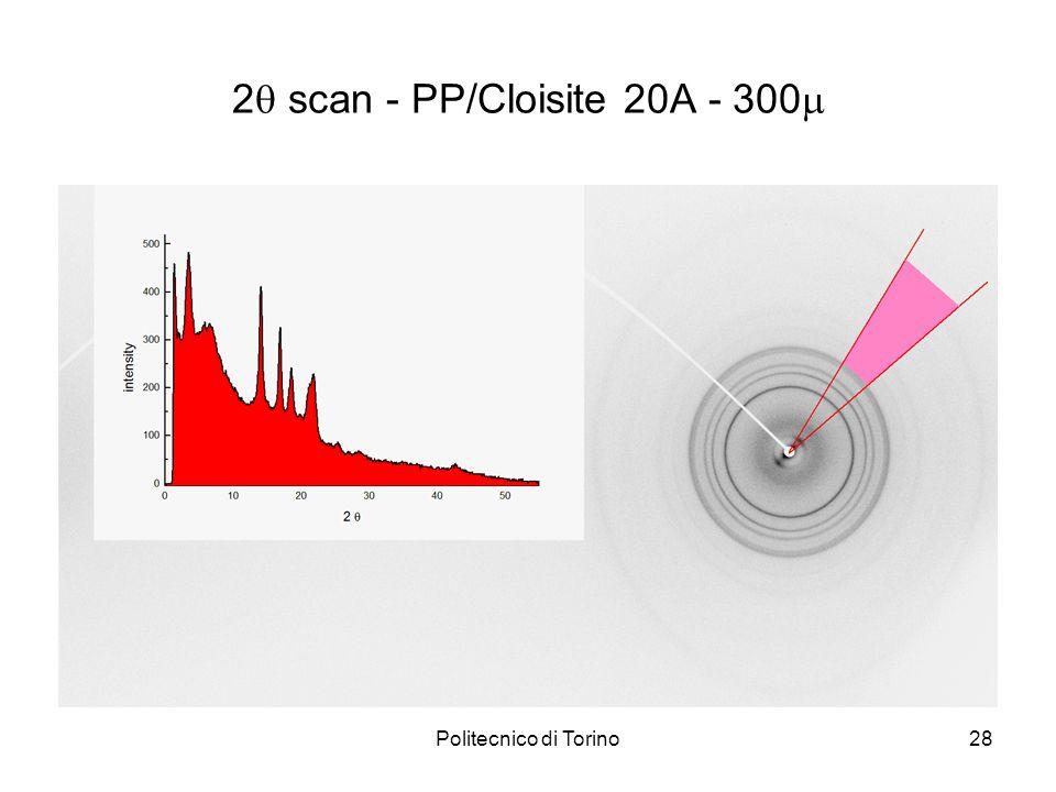 Politecnico di Torino28 2 scan - PP/Cloisite 20A - 300