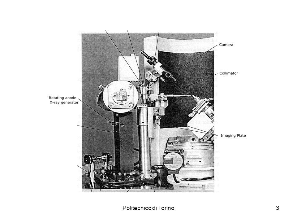 Politecnico di Torino34 Figura polare su fibra polimerica (fonte : Rigaku)