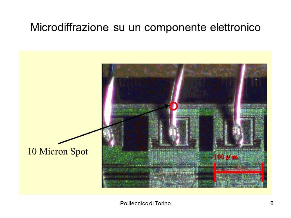 Politecnico di Torino17 Struttura degli anelli di Debye - cristallo singolo