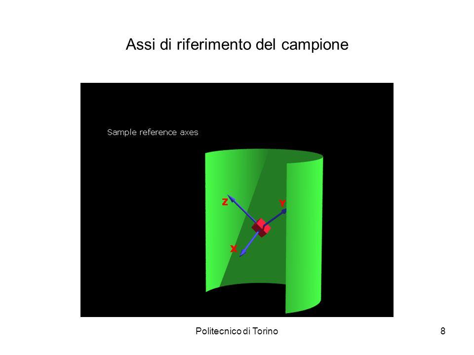 Politecnico di Torino8 Assi di riferimento del campione