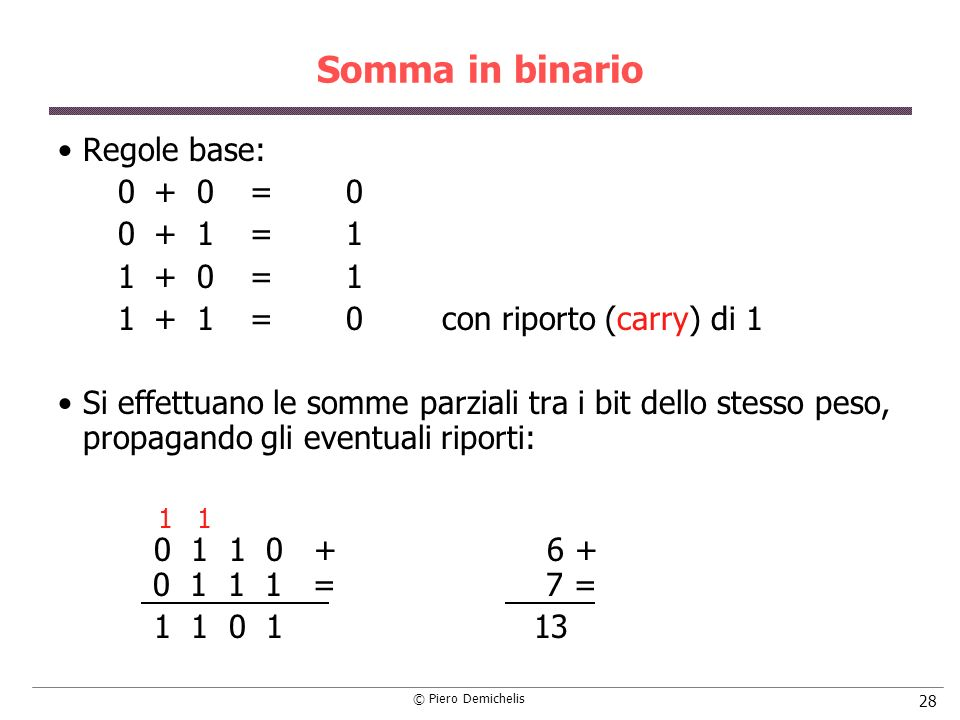 © Piero Demichelis 28 Somma in binario Regole base: 0+ 0=0 0+ 1=1 1+ 0=1 1+ 1=0con riporto (carry) di 1 Si effettuano le somme parziali tra i bit dell