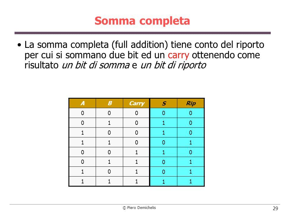 © Piero Demichelis 29 Somma completa La somma completa (full addition) tiene conto del riporto per cui si sommano due bit ed un carry ottenendo come r