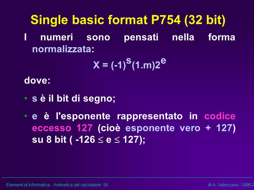 Elementi di Informatica - Aritmetica del calcolatore 58 A. Valenzano - 1996-2002 Single basic format P754 (32 bit) I numeri sono pensati nella forma n