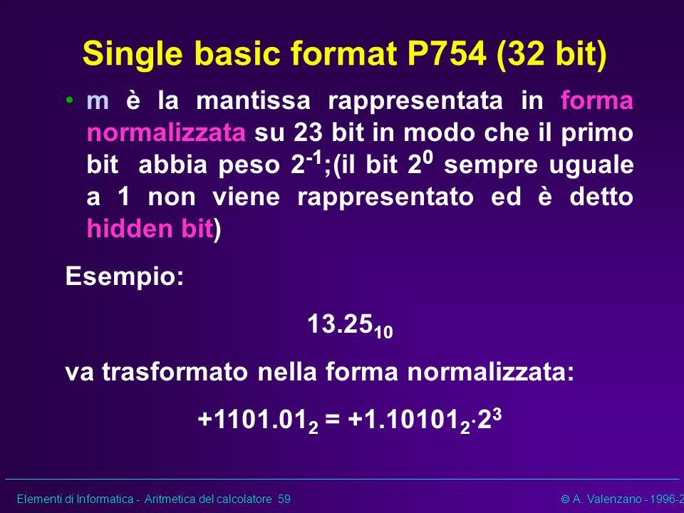 Elementi di Informatica - Aritmetica del calcolatore 59 A. Valenzano - 1996-2002 Single basic format P754 (32 bit) m è la mantissa rappresentata in fo