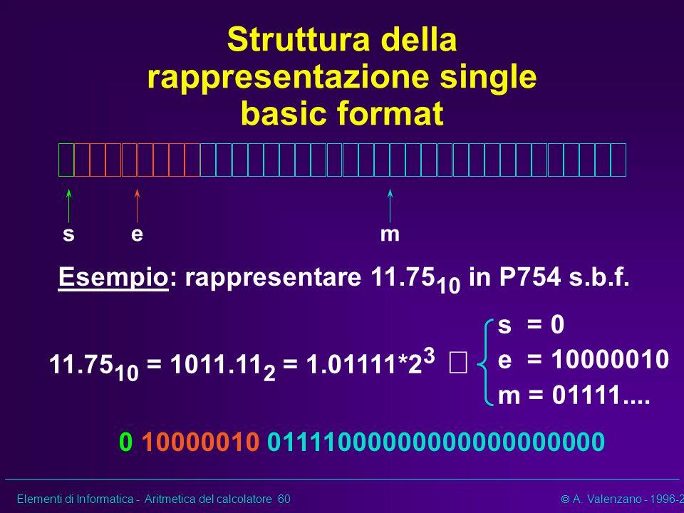 Elementi di Informatica - Aritmetica del calcolatore 60 A. Valenzano - 1996-2002 Struttura della rappresentazione single basic format sem 11.75 10 = 1