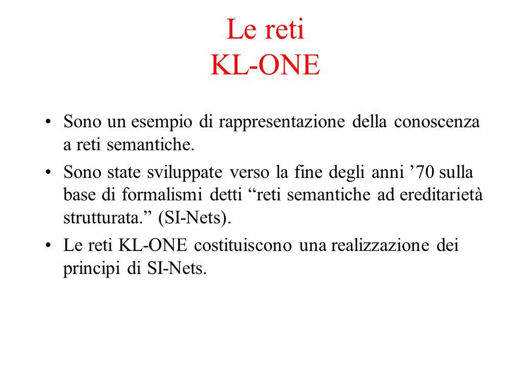 Le reti KL-ONE Sono un esempio di rappresentazione della conoscenza a reti semantiche. Sono state sviluppate verso la fine degli anni 70 sulla base di