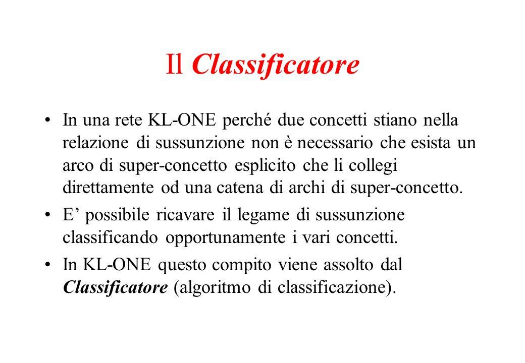 Il Classificatore In una rete KL-ONE perché due concetti stiano nella relazione di sussunzione non è necessario che esista un arco di super-concetto e