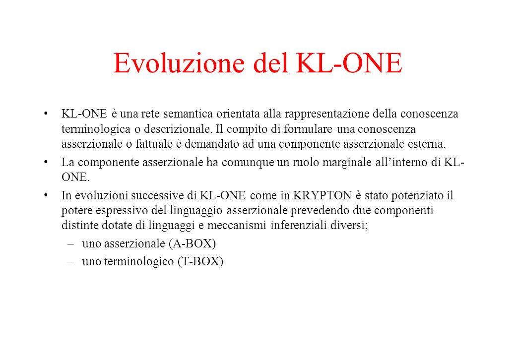 Evoluzione del KL-ONE KL-ONE è una rete semantica orientata alla rappresentazione della conoscenza terminologica o descrizionale. Il compito di formul
