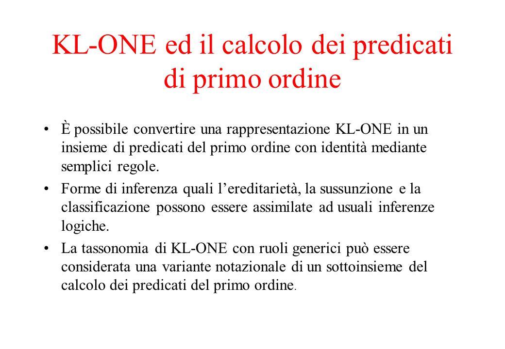 KL-ONE ed il calcolo dei predicati di primo ordine È possibile convertire una rappresentazione KL-ONE in un insieme di predicati del primo ordine con
