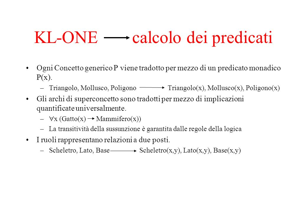 KL-ONE calcolo dei predicati Ogni Concetto generico P viene tradotto per mezzo di un predicato monadico P(x). –Triangolo, Mollusco, Poligono Triangolo