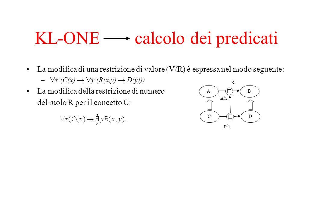 La modifica di una restrizione di valore (V/R) è espressa nel modo seguente: – x (C(x) y (R(x,y) D(y))) La modifica della restrizione di numero del ru