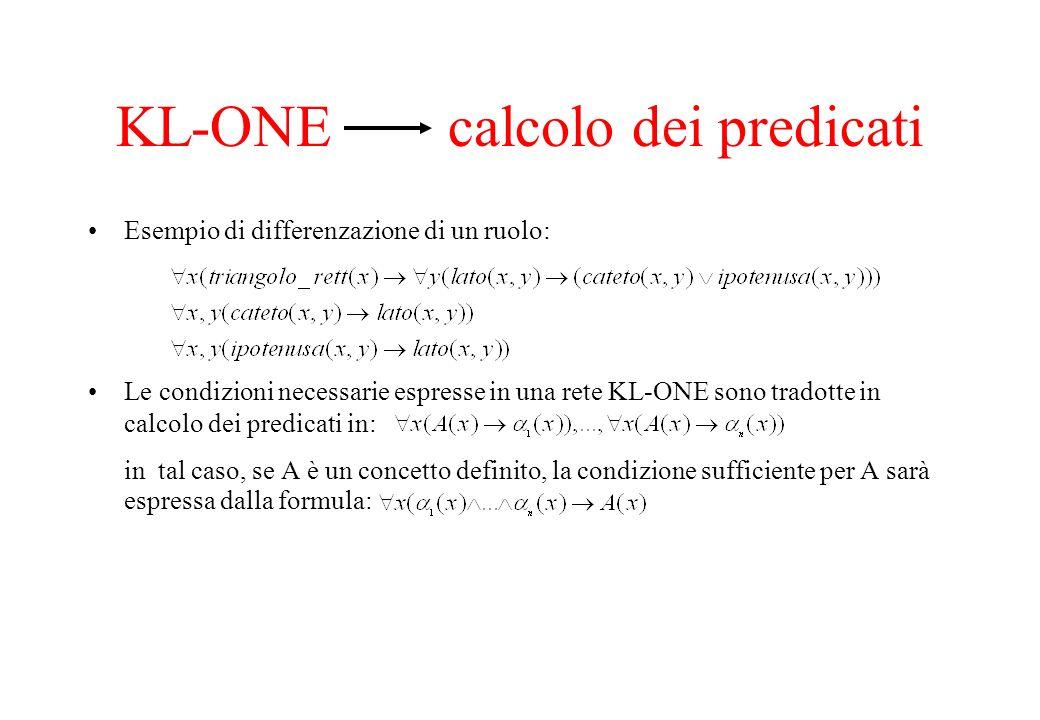 Esempio di differenzazione di un ruolo: Le condizioni necessarie espresse in una rete KL-ONE sono tradotte in calcolo dei predicati in: in tal caso, s