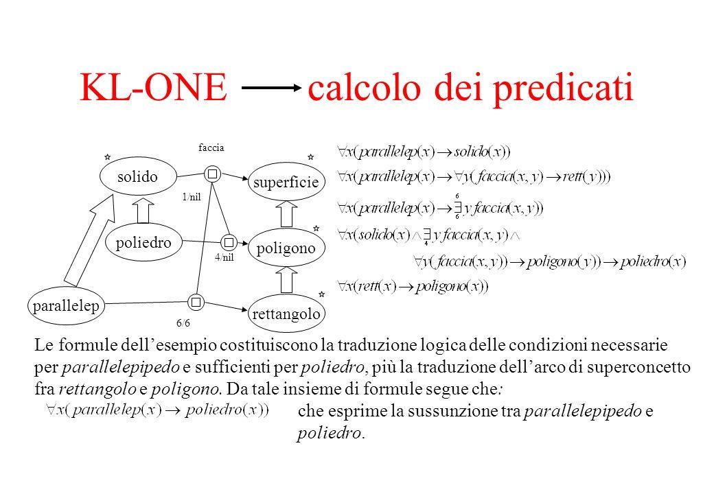 solido poliedro parallelep superficie poligono rettangolo faccia 1/nil 6/6 4/nil Le formule dellesempio costituiscono la traduzione logica delle condi