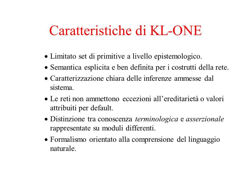 Caratteristiche di KL-ONE Limitato set di primitive a livello epistemologico. Semantica esplicita e ben definita per i costrutti della rete. Caratteri