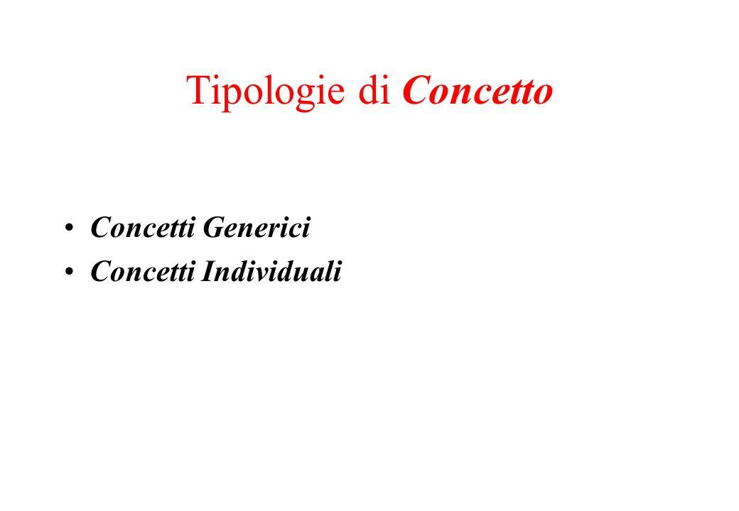 Tipologie di Concetto Concetti Generici Concetti Individuali
